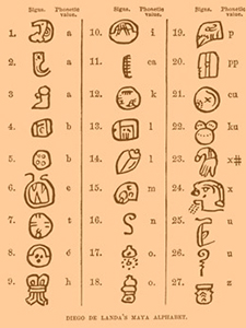 Maya Alfabesi, The Maya Alphabet
