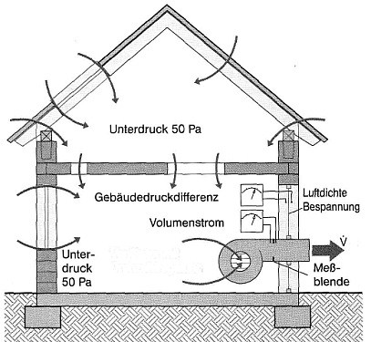 g nter meyer energie berater morbach gonzerath blower. Black Bedroom Furniture Sets. Home Design Ideas