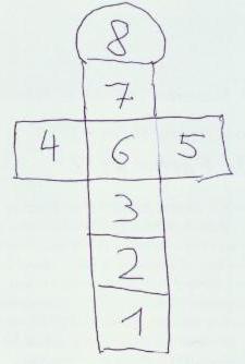 Zeichnung eines Hickenkastens