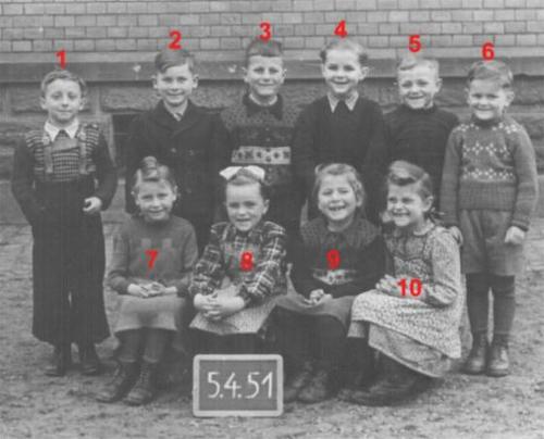 Altes Schulfoto mit markierten Schülern