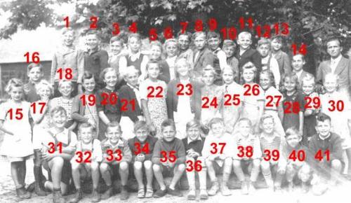 Altes Klassenfoto mit markierten Schülern