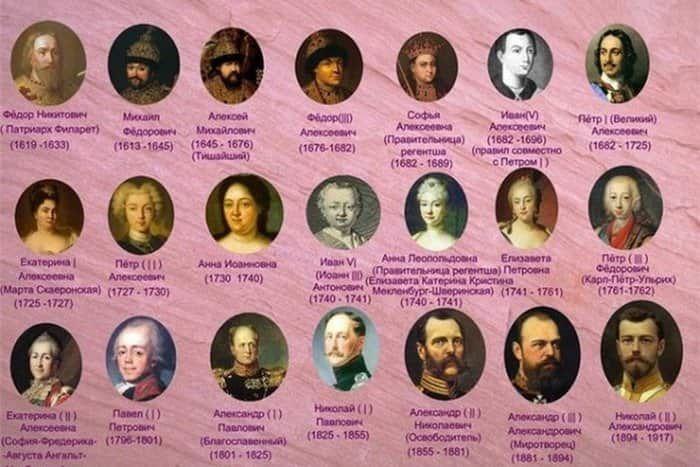 arbol genealogico romanov
