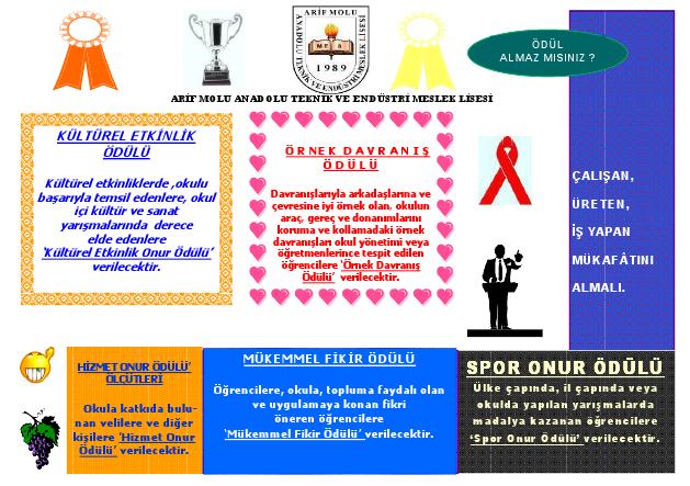 ödül afişi, almaz mısınız, başarı afişi, başarı sertifika örnekleri