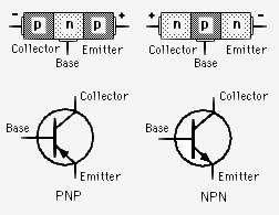PNP - NPN