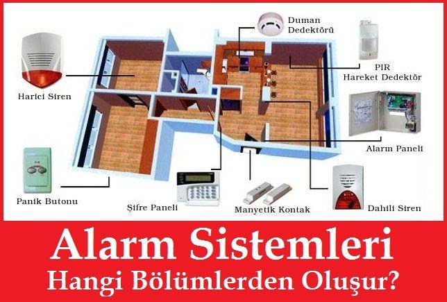 Alarm Sistemleri Hangi Bölümlerden Oluşur?