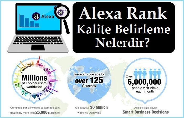Alexa Rank Kalite Belirleme Nelerden Oluşuyor