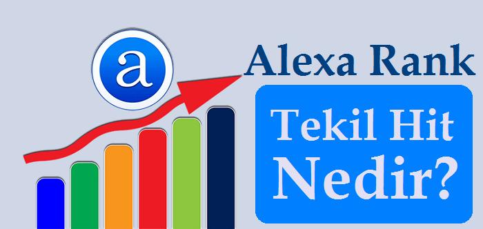 Alexa Rank Tekil Hit Değerlendirmesi