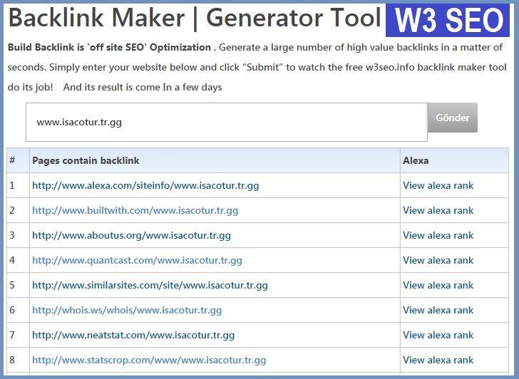 W3 Seo ile Otomatik Backlink Oluşturma