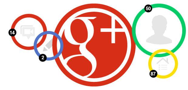 Google Plus Çerçeveler 2018 Yılında Kaldırıldı