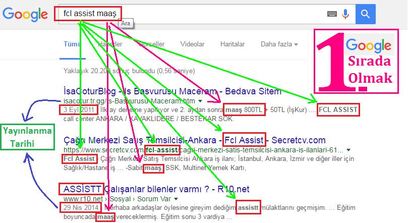 Google 1.Sayfada Olmak