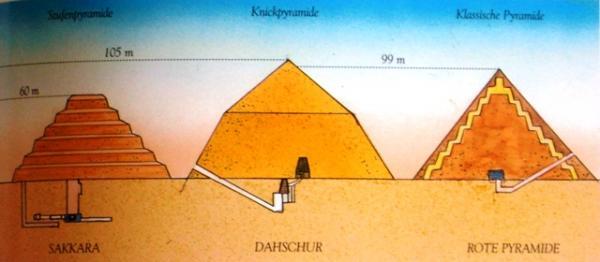 jensengard area 51 pyramiden der welt und geheimnisse von gypten. Black Bedroom Furniture Sets. Home Design Ideas