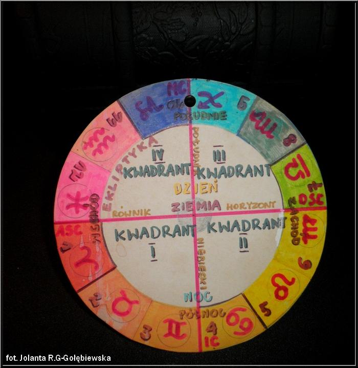 strony kojarzenia horoskopów