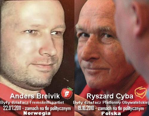 Anders Breivik - Ryszard Cyba - zamach - morderstwo