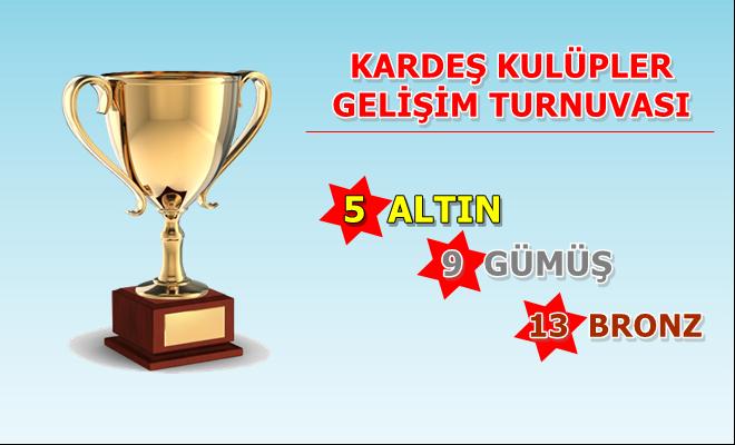 Küçükköy Karate Spor Kulübü, Kardeş Kulüpler Gelişim Turnuvası ,İstanbul Karate , - İstanbul Karate Kulübü