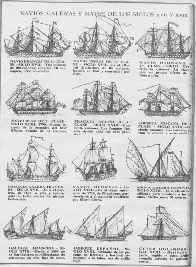 La navegacion en el bicentenario sobre barcos - Todo sobre barcos ...