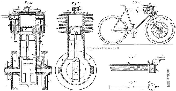 moteur Werner 1898, dessins du brevet