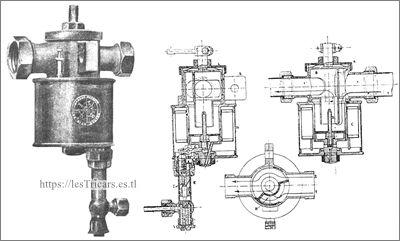 carburateur De Dion Bouton, 1901