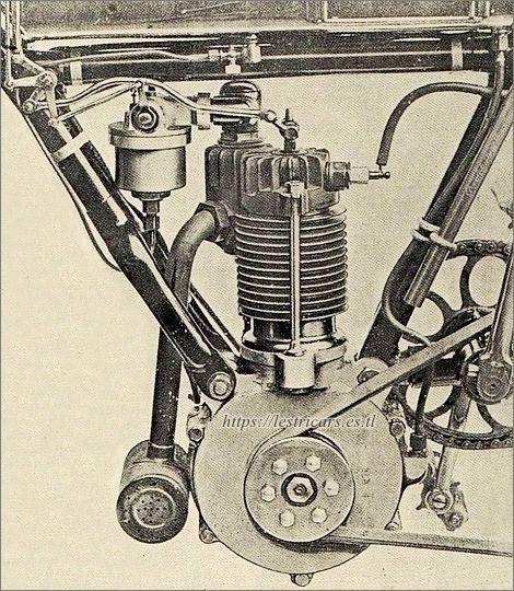 moteur Werner 2HP, 1903