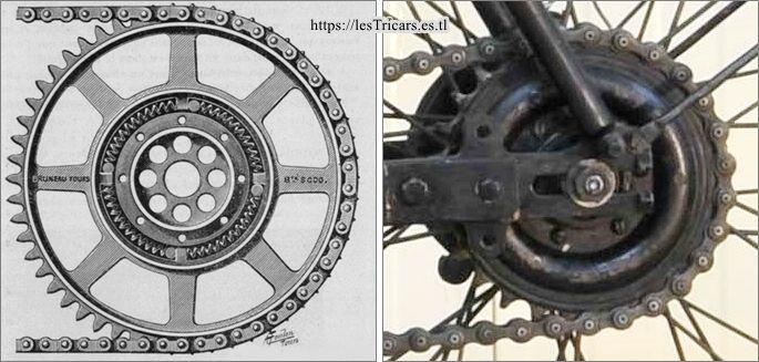 "Bruneau, amortisseur apellé ""roue souple"""