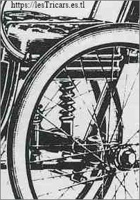 suspension du tricar Bruneau 1904