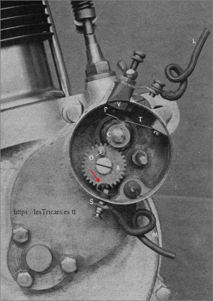 le double allumage Werner, 1904