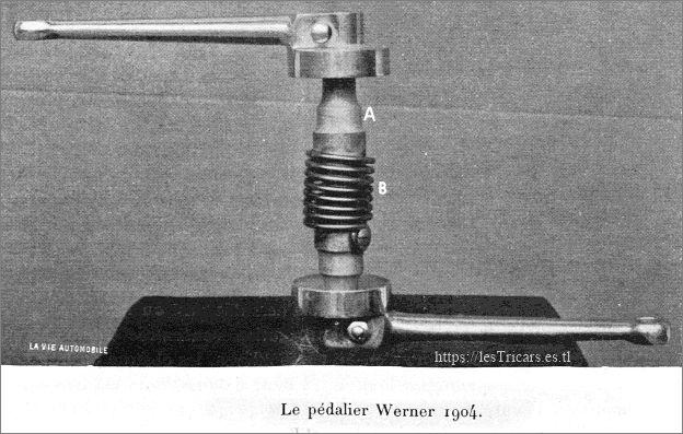 le pédalier Werner 1904