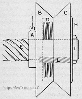 poulie de l'embrayage breveté par Eugène et Michel Werner