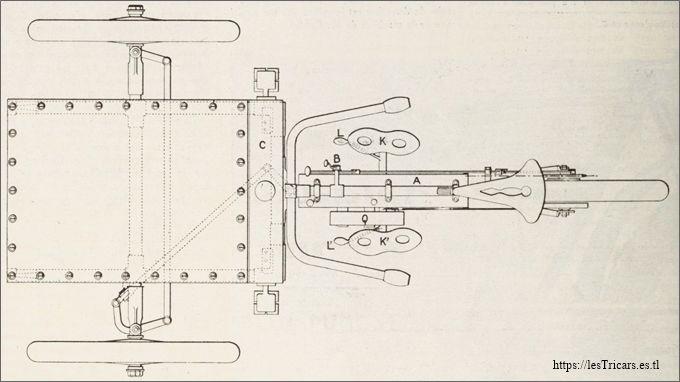 dessin: plan horizontal du mototri Contal 1906