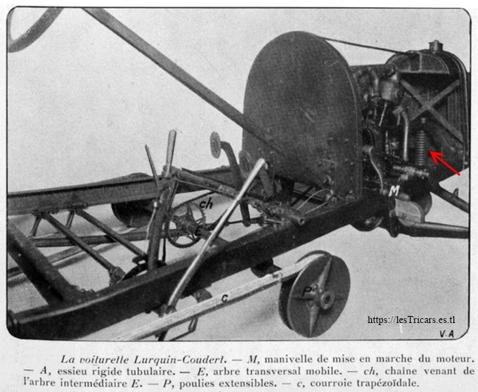 Châssis de la voiturette Torpédo-Sport 1912