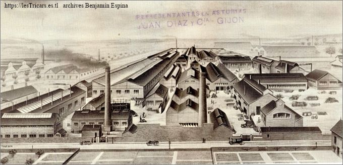 Les usines Ivry