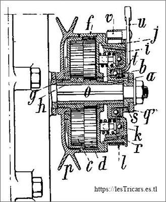 brevet Bozier 1904, changement de vitesse