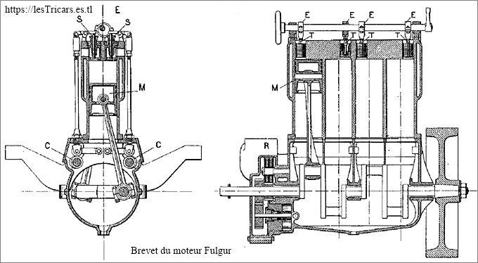 moteur Fulgur, dessins du brevet