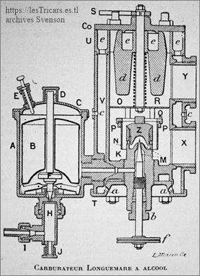 Carburateur Longuemare à alcool, coupe