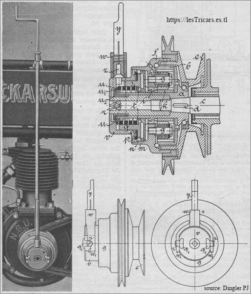 """changement planétaire NSU, dénommé """"Neckarsulmer Doppelübersetzung"""""""