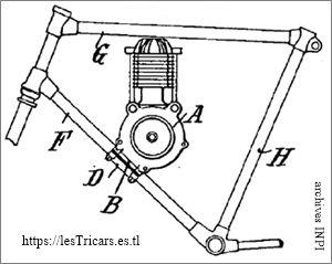 brevet de Charles Coudert, support pour moteur