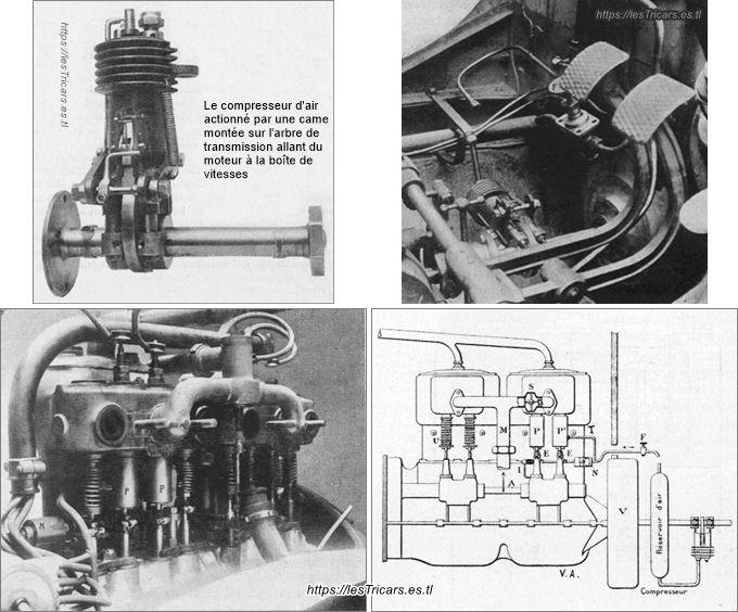 Mise en marche automatique breveté par Émile Doué en 1906