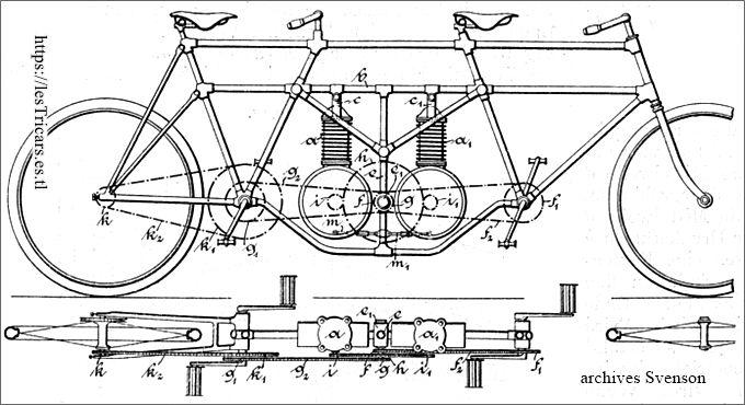 tandem d'entraînement à deux moteurs, breveté par Rivierre et Girardot