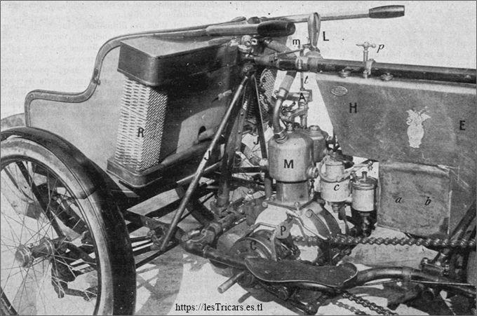 le moteur Zedel 1906