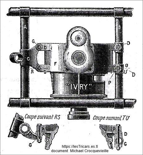 dessin moteur et embrayage Ivry