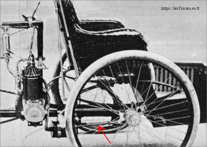 Le moteur et le siège avant du Tri-Promeneur