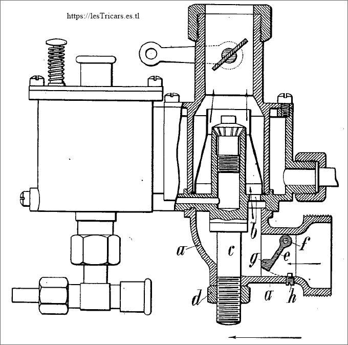Longuemare, dessin du brevet 1903