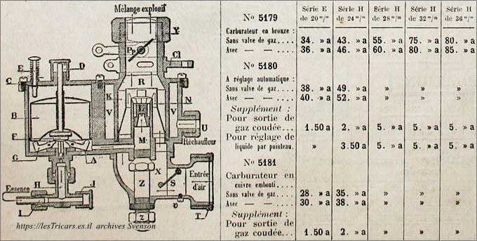 Longuemare type LB 1914, dessin