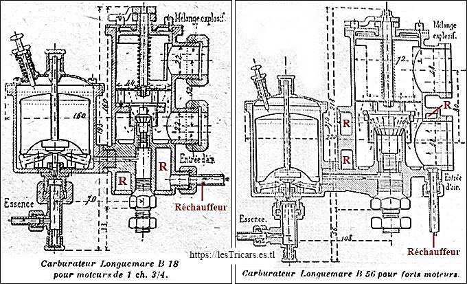 Longuemare, carburateurs B18 et B56, dessin
