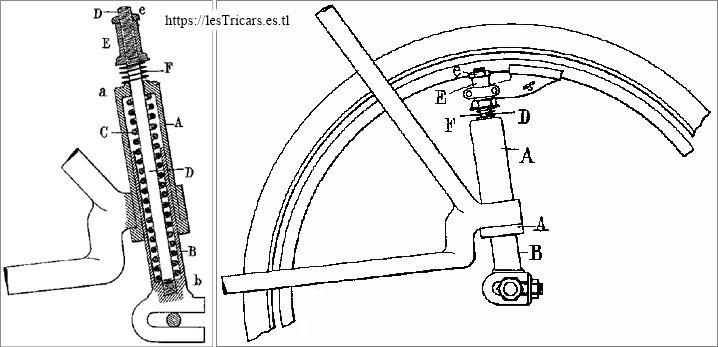 La suspension arrière Lurquin et Coudert, dessin du brevet