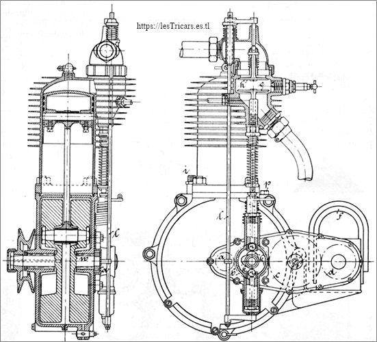 moteur NSU 1904-1905