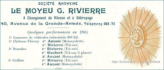 Moyeu Rivierre, carte souvenir du Salon 1906