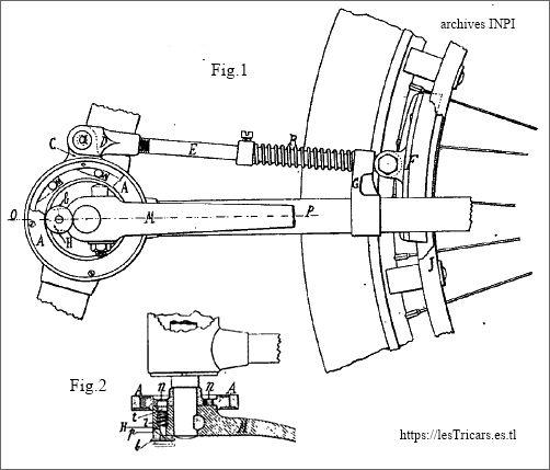 Saclier, frein à contrepédalage, brevet