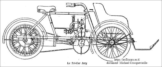 Tricar Ateliers d'Ivry, le tricar, schéma
