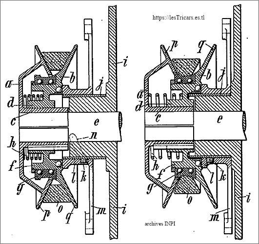 Embrayage, breveté par les frères Werner en 1903