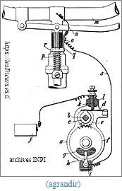 régulateur, breveté par les frères Werner en 1903